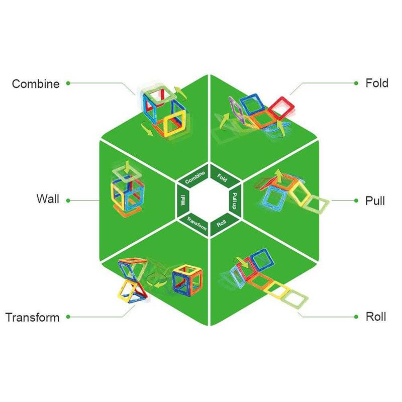 Set jucarii magnetice Magformers Uimitorul set de politie (2)